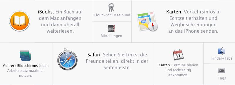 OS X Mavericks Features