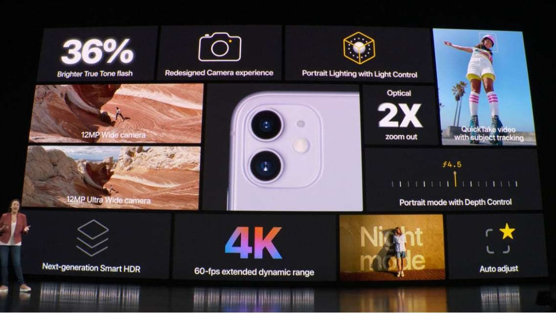 visual iPhone 11 Kamerafeatures