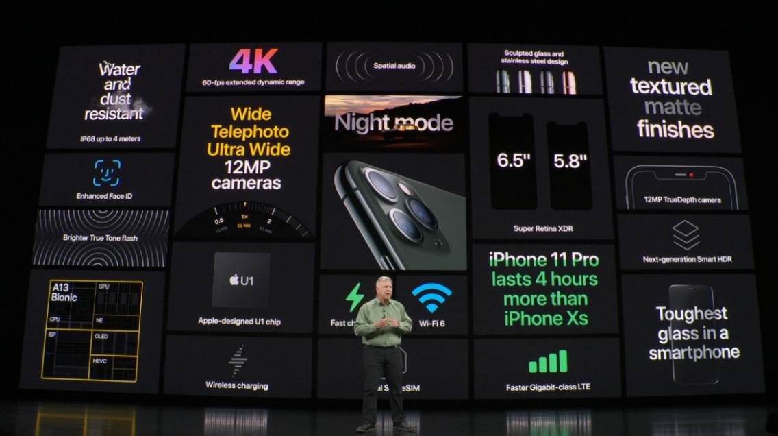 visual iPhone 11 Pro Features